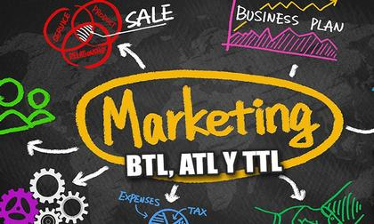 Marketing ATL, BTL y TTL